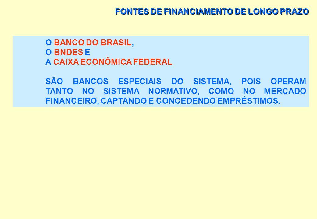 FONTES DE FINANCIAMENTO DE LONGO PRAZO DENTRE AS INSTITUIÇÕES FINANCEIRAS QUE OPERAM COM FINANCIAMENTOS DE LONGO PRAZO NO PAÍS, TEMOS DOIS SEGMENTOS D
