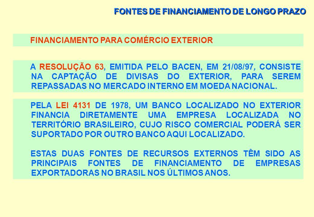 FONTES DE FINANCIAMENTO DE LONGO PRAZO LINHAS DE FINANCIAMENTO EXISTEM NO BRASIL VÁRIAS LINHAS DE FINANCIAMENTO PARA AS EMPRESAS QUE ATUAM EM EXPORTAÇ