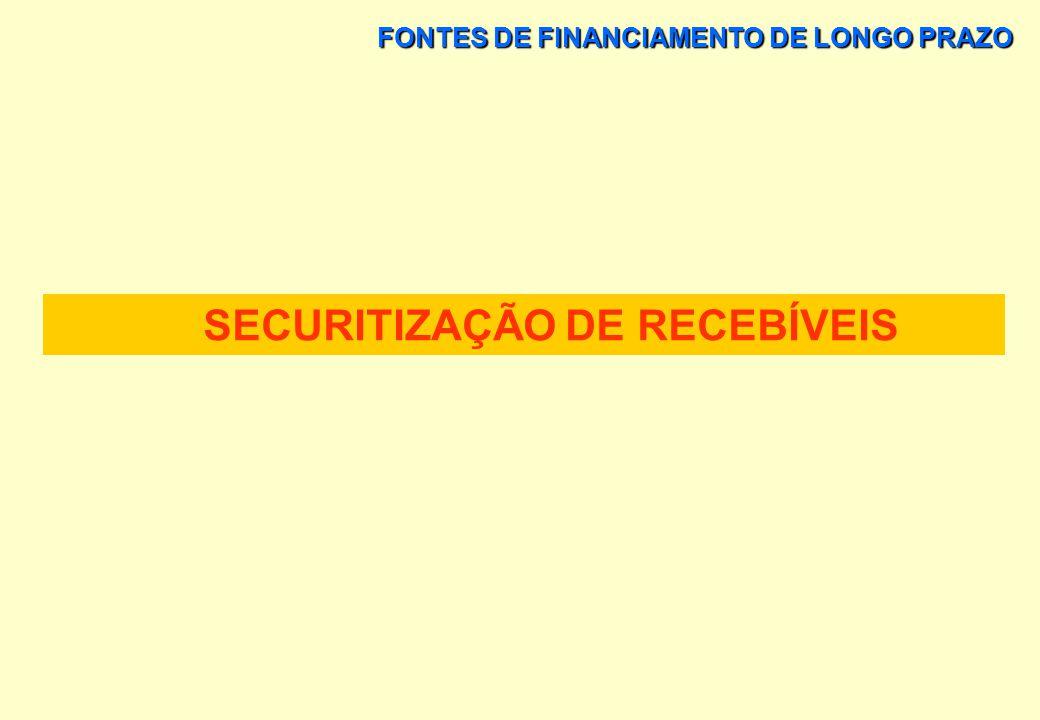 FONTES DE FINANCIAMENTO DE LONGO PRAZO OUTRAS FORMAS DE FINANCIAMENTOS EXTERNOS MENOS UTILIZADAS: > SUPPLIERS CREDIT - EXPORTAÇÃO AMPARADA EM SAQUE A