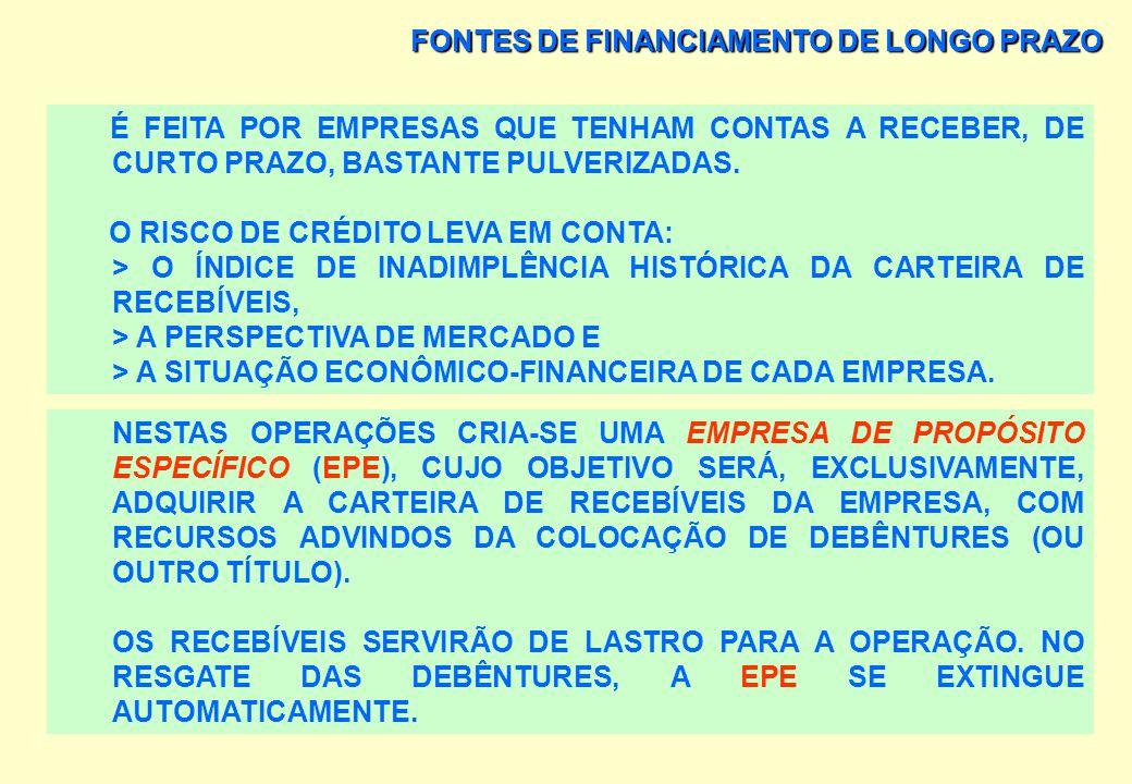 FONTES DE FINANCIAMENTO DE LONGO PRAZO NO BRASIL É UM PROCESSO EM DESENVOLVIMENTO, JÁ EXISTINDO SOB A FORMA DE CAUÇÃO NA EMISSÃO DE NOTAS, TÍTULOS OU