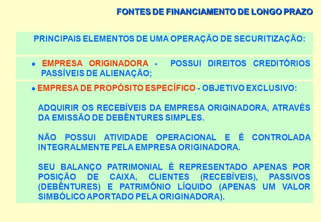 FONTES DE FINANCIAMENTO DE LONGO PRAZO OS CUSTOS DE: > ESTRUTURAÇÃO DA OPERAÇÃO, > REMUNERAÇÃO DO TRUSTEE, > REMUNERAÇÃO DO AUDITOR INDEPENDENTE, > DE