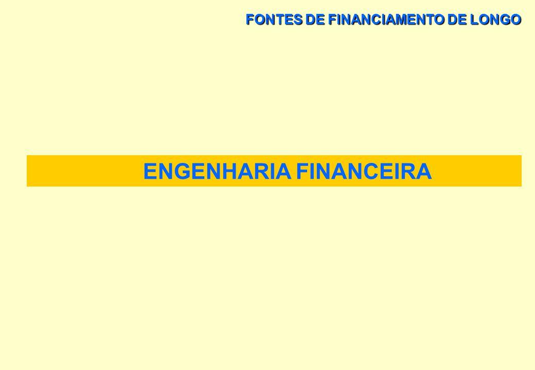 FONTES DE FINANCIAMENTO DE LONGO PRAZO PRINCIPAIS ELEMENTOS DE UMA OPERAÇÃO DE SECURITIZAÇÃO: GARANTIA ADICIONAL - DADA A CARACTERÍSTICA DOS RECEBÍVEI