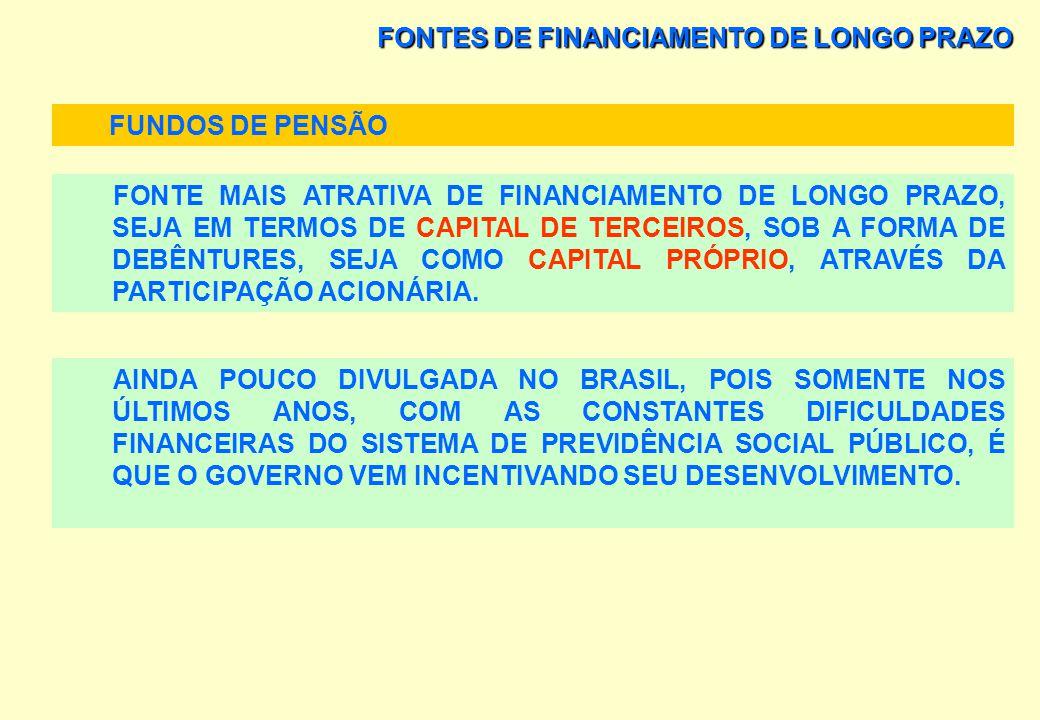 FONTES DE FINANCIAMENTO DE LONGO FUNDOS DE PENSÃO