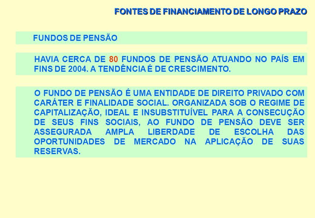FONTES DE FINANCIAMENTO DE LONGO PRAZO FUNDOS DE PENSÃO COMO FONTE DE FINANCIAMENTO É MAIS RECENTE AINDA, TENDO GANHO EXPRESSÃO APÓS A IMPLEMENTAÇÃO D