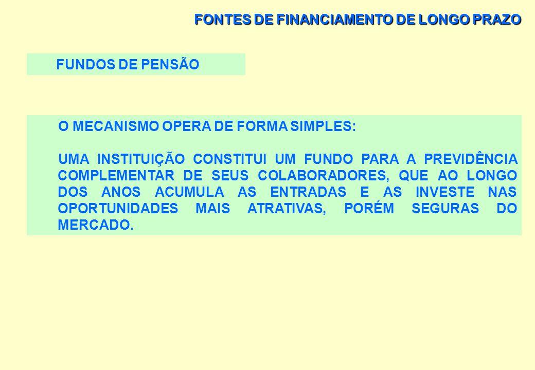 FONTES DE FINANCIAMENTO DE LONGO PRAZO FUNDOS DE PENSÃO HAVIA CERCA DE 80 FUNDOS DE PENSÃO ATUANDO NO PAÍS EM FINS DE 2004. A TENDÊNCIA É DE CRESCIMEN