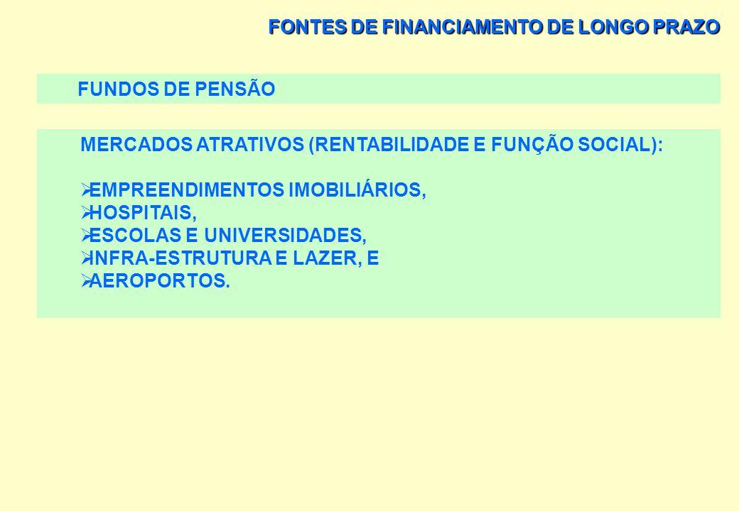 FONTES DE FINANCIAMENTO DE LONGO PRAZO FUNDOS DE PENSÃO APESAR DE TODOS OS CRITÉRIOS DE MODIFICAÇÕES NA CONSTITUIÇÃO DA COMPANHIA, QUANDO ESTA É DE CA