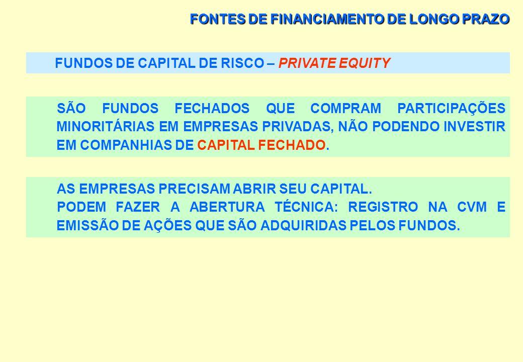 FONTES DE FINANCIAMENTO DE LONGO PRAZO FUNDOS DE CAPITAL DE RISCO – PRIVATE EQUITY CONSTITUÍDOS EM ACORDO CONTRATUAL PRIVADO ENTRE INVESTIDORES E GEST