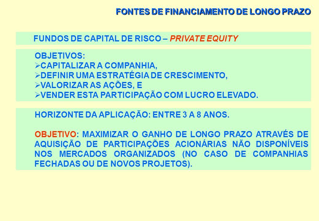 FONTES DE FINANCIAMENTO DE LONGO PRAZO FUNDOS DE CAPITAL DE RISCO – PRIVATE EQUITY SÃO FUNDOS FECHADOS QUE COMPRAM PARTICIPAÇÕES MINORITÁRIAS EM EMPRE
