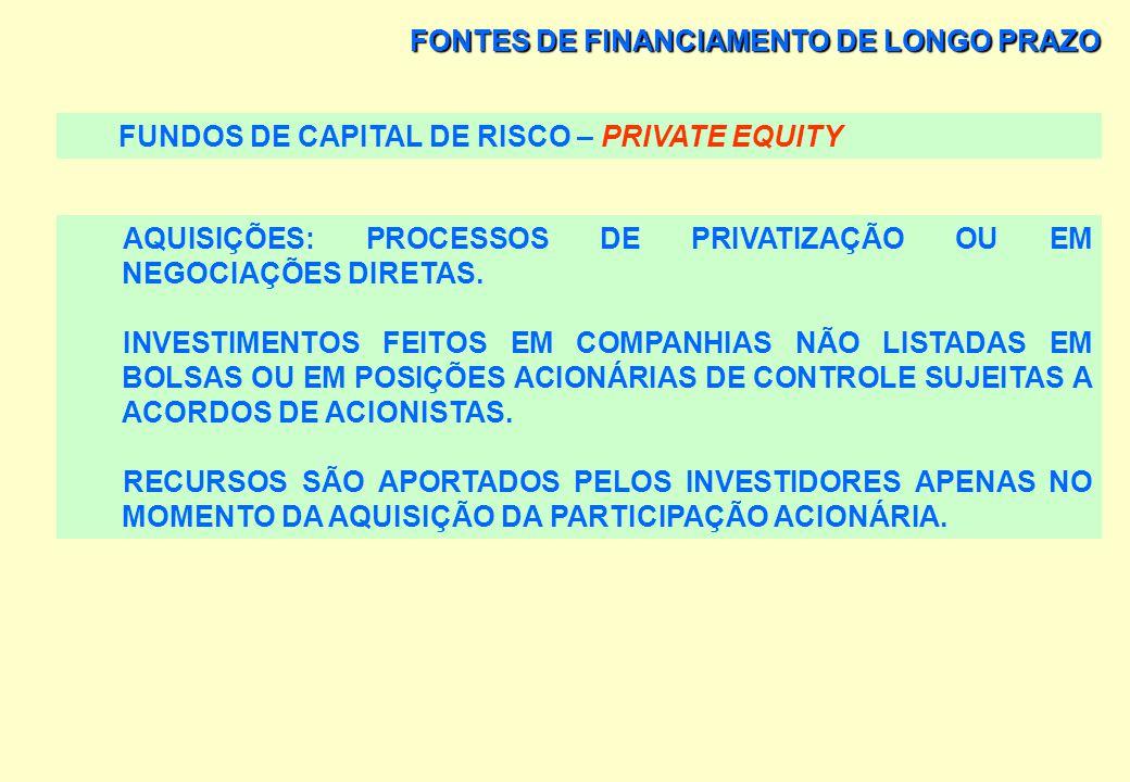 FONTES DE FINANCIAMENTO DE LONGO PRAZO FUNDOS DE CAPITAL DE RISCO – PRIVATE EQUITY EXPECTATIVAS: OBTENÇÃO DE TAXAS INTERNAS DE RETORNO DE 20 A 40% AO