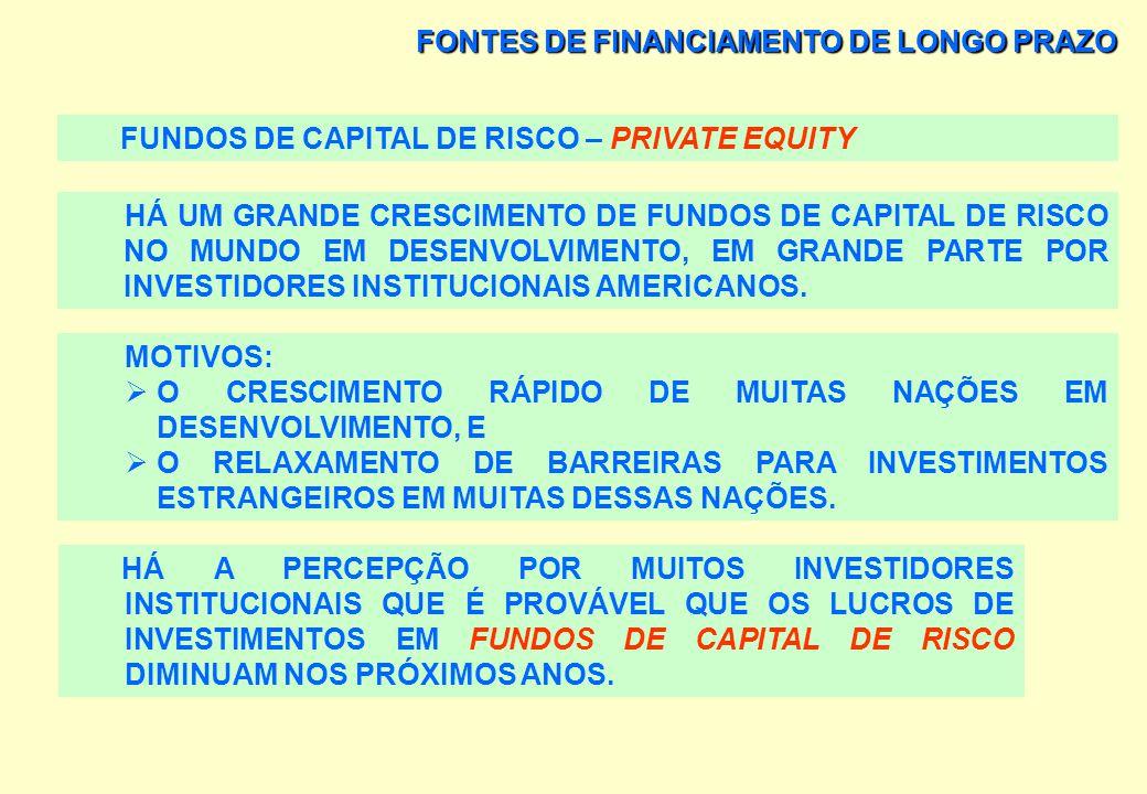 FONTES DE FINANCIAMENTO DE LONGO PRAZO FUNDOS DE CAPITAL DE RISCO – PRIVATE EQUITY PARA A EMPRESA QUE PROCURA POR INVESTIMENTO OU INJEÇÃO DE CAPITAL,
