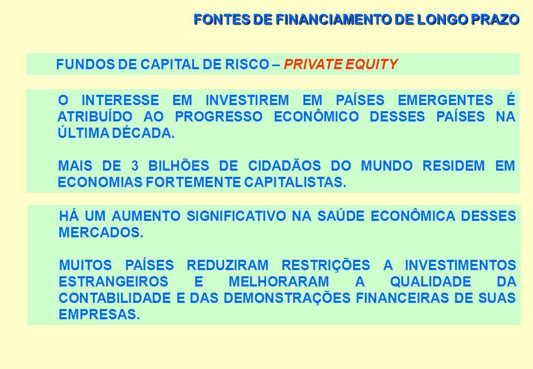 FONTES DE FINANCIAMENTO DE LONGO PRAZO FUNDOS DE CAPITAL DE RISCO – PRIVATE EQUITY HÁ UM GRANDE CRESCIMENTO DE FUNDOS DE CAPITAL DE RISCO NO MUNDO EM