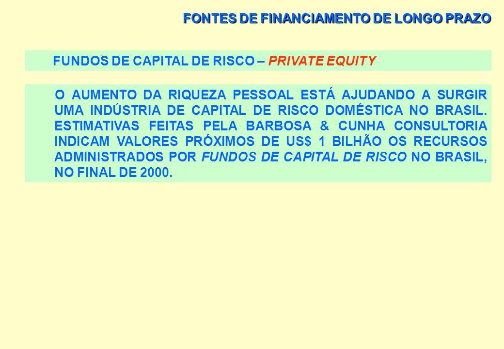FONTES DE FINANCIAMENTO DE LONGO PRAZO FUNDOS DE CAPITAL DE RISCO – PRIVATE EQUITY UM TERCEIRO FATOR CRÍTICO NO CRESCIMENTO DE INVESTIMENTOS EM PAÍSES