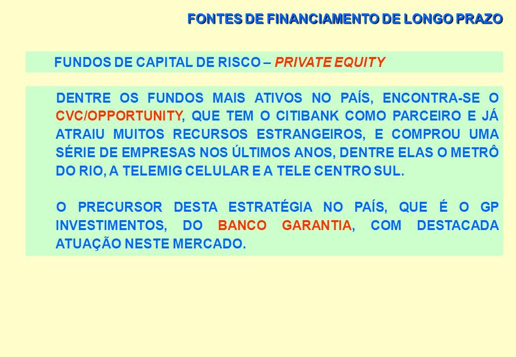 FONTES DE FINANCIAMENTO DE LONGO PRAZO FUNDOS DE CAPITAL DE RISCO – PRIVATE EQUITY O AUMENTO DA RIQUEZA PESSOAL ESTÁ AJUDANDO A SURGIR UMA INDÚSTRIA D