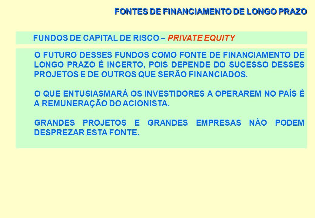 FONTES DE FINANCIAMENTO DE LONGO PRAZO FUNDOS DE CAPITAL DE RISCO – PRIVATE EQUITY DENTRE OS FUNDOS MAIS ATIVOS NO PAÍS, ENCONTRA-SE O CVC/OPPORTUNITY
