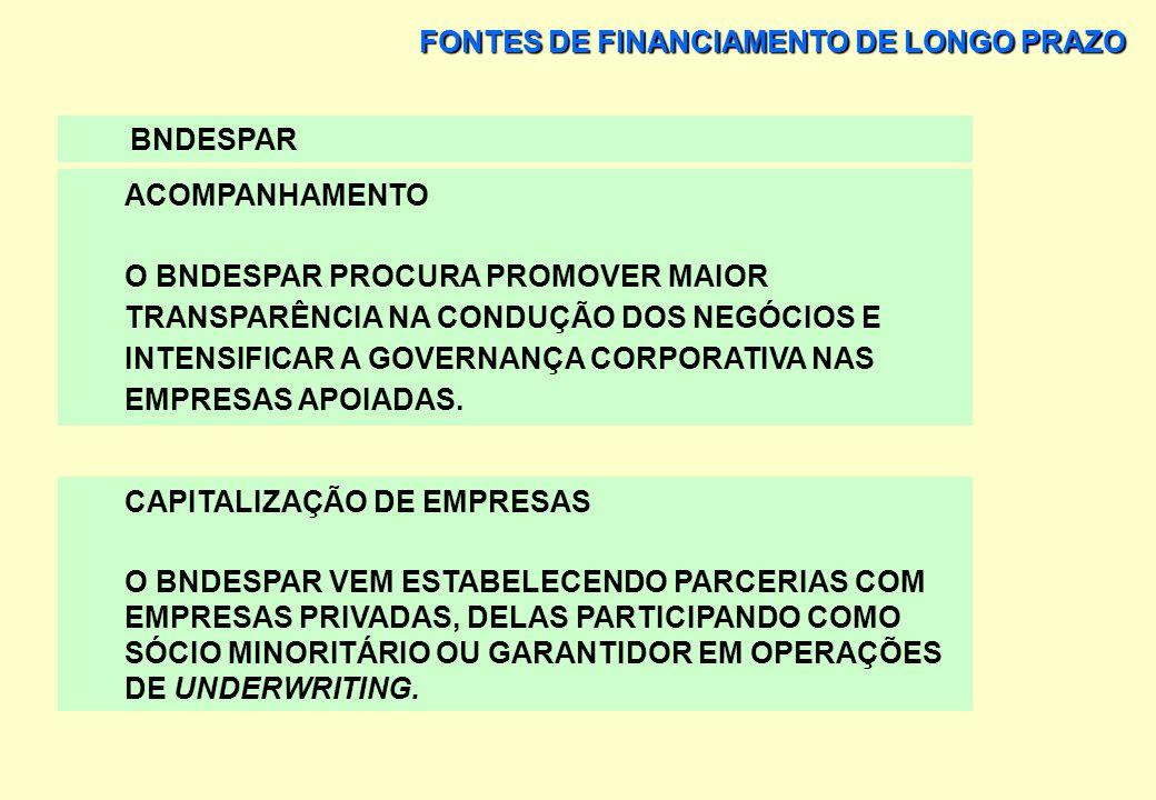 FONTES DE FINANCIAMENTO DE LONGO PRAZO BNDESPAR CARACTERÍSTICAS DO APOIO A PARTICIPAÇÃO DA BNDESPAR É SEMPRE MINORITÁRIA E TRANSITÓRIA. A AVALIAÇÃO DA