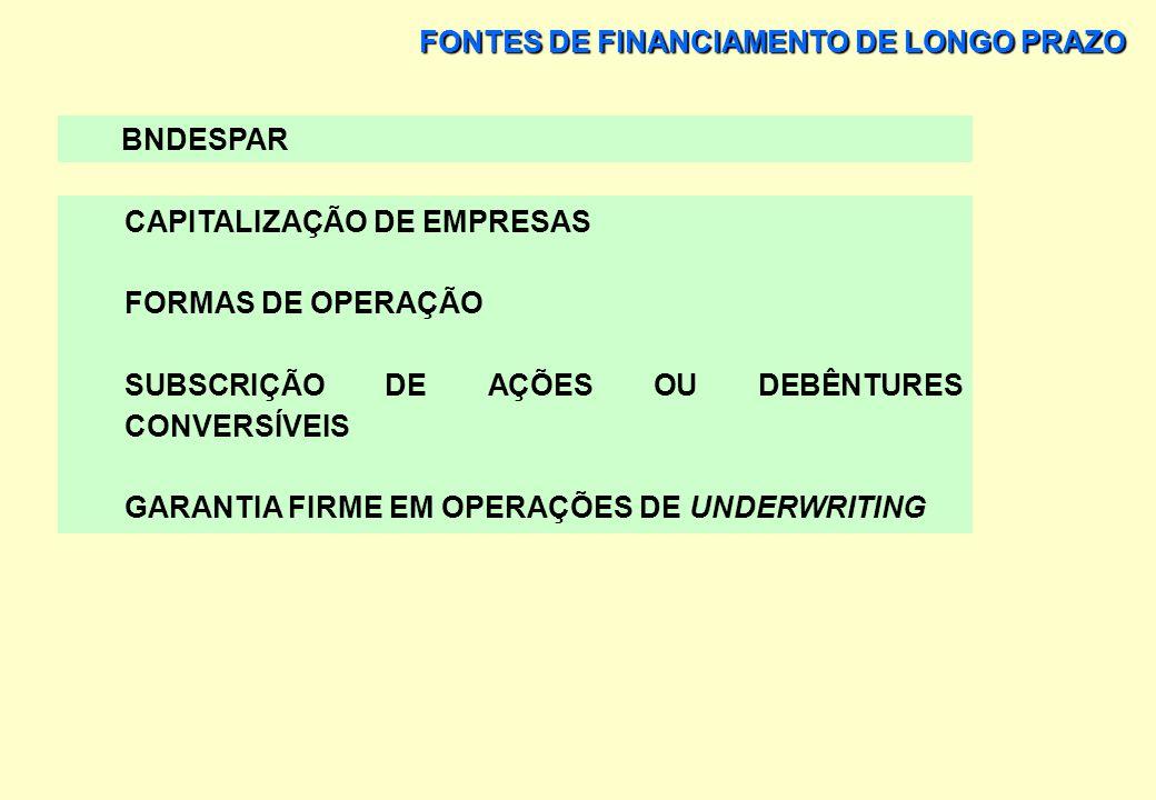 FONTES DE FINANCIAMENTO DE LONGO PRAZO BNDESPAR CAPITALIZAÇÃO DE EMPRESAS OBJETIVOS FORTALECER AS ESTRUTURAS DE CAPITAL DAS EMPRESAS APOIAR NOVOS INVE