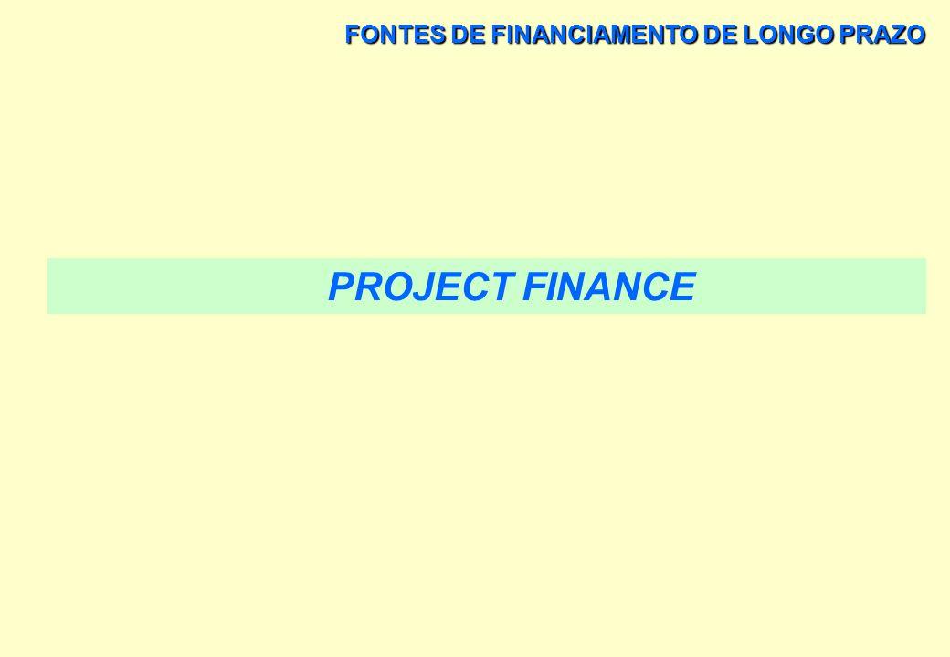 FONTES DE FINANCIAMENTO DE LONGO PRAZO BNDESPAR OUTROS PROGRAMAS CONTEC EMPRESAS EMERGENTES EMPRESAS PRE-MERCADO FUNDOS DE INVESTIMENTOS FUNDOS ESTRUT