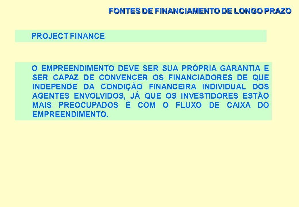 FONTES DE FINANCIAMENTO DE LONGO PRAZO PROJECT FINANCE É ESSENCIAL QUE A GARANTIA DO FINANCIAMENTO SEJA ASSEGURADA PELO FLUXO DE CAIXA DO PROJETO, SEU