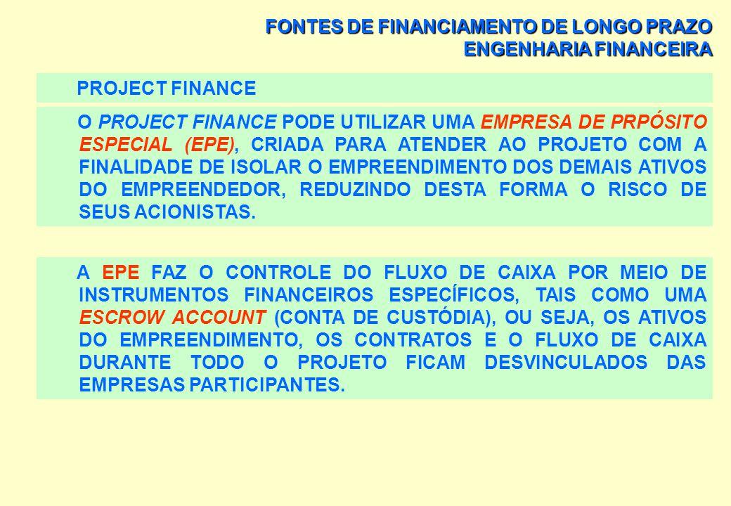FONTES DE FINANCIAMENTO DE LONGO PRAZO PROJECT FINANCE O EMPREENDIMENTO DEVE SER SUA PRÓPRIA GARANTIA E SER CAPAZ DE CONVENCER OS FINANCIADORES DE QUE
