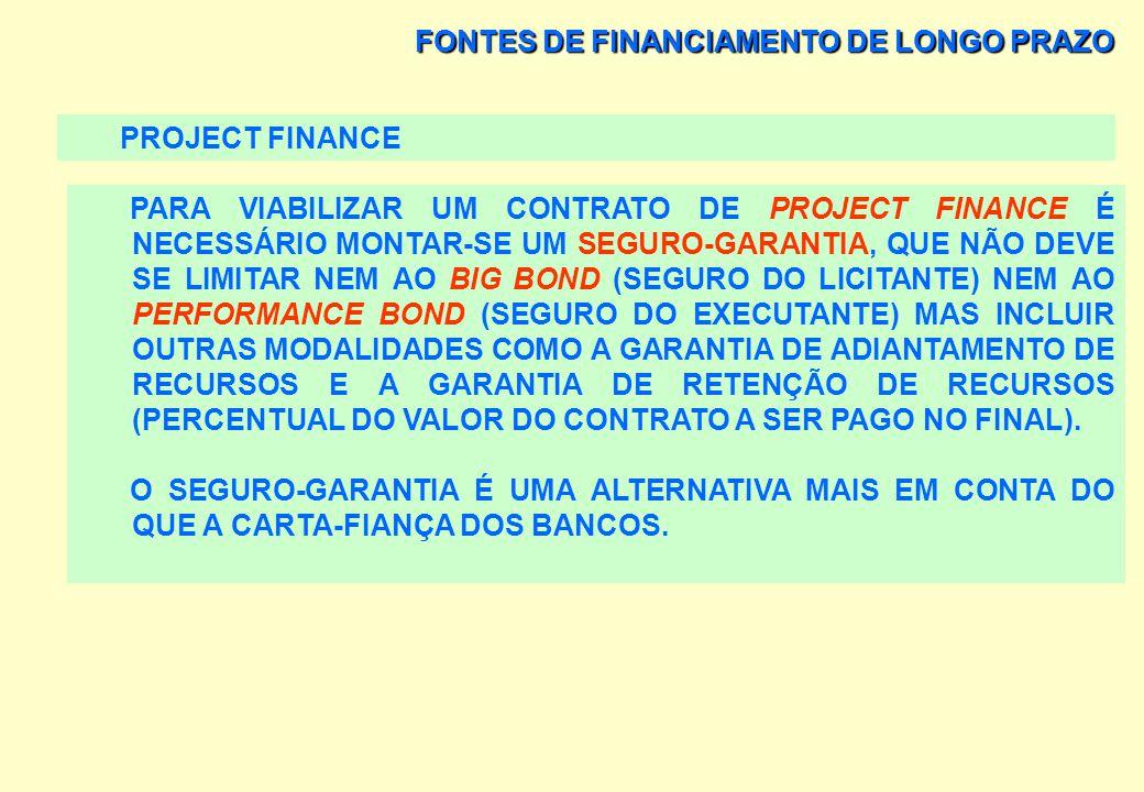 FONTES DE FINANCIAMENTO DE LONGO PRAZO PROJECT FINANCE COMO INSTRUMENTO DE CONTROLE ADICIONAL, USAM-SE OS ACORDOS OPERACIONAIS CONJUNTOS (JOINT OPERAT