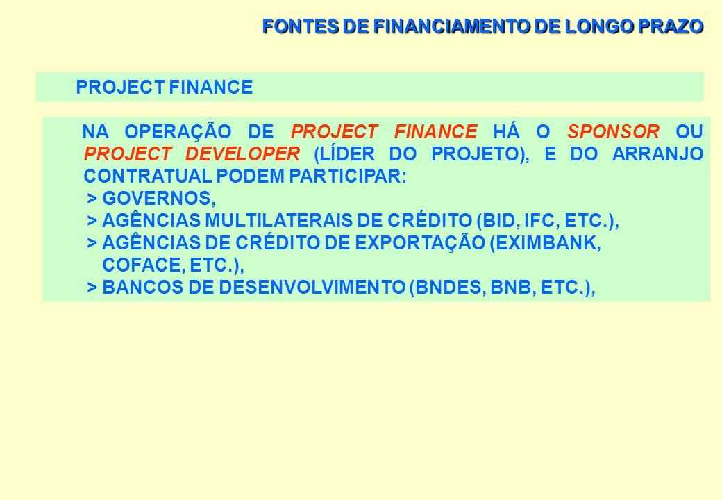 FONTES DE FINANCIAMENTO DE LONGO PRAZO PROJECT FINANCE O PROJECT FINANCE É IMPORTANTE SOB O PONTO DE VISTA OPERACIONAL, POIS ENVOLVE VÁRIOS PARCEIROS,
