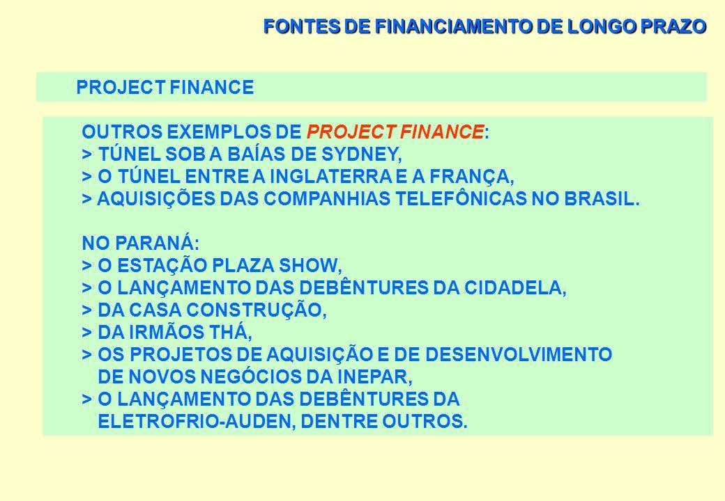 FONTES DE FINANCIAMENTO DE LONGO PRAZO PROJECT FINANCE EXEMPLOS DE PROJECT FINANCE NO BRASIL: OPPORTRANS SANEPAR TELE CENTRO SUL TELEMIG CELULAR IVEN