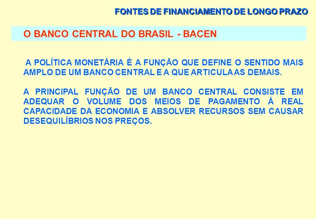 FONTES DE FINANCIAMENTO DE LONGO PRAZO O BANCO CENTRAL DO BRASIL - BACEN FUNÇÕES: a) FORMULAÇÃO, EXECUÇÃO E ACOMPANHAMENTO DA POLÍTICA MONETÁRIA; b) C