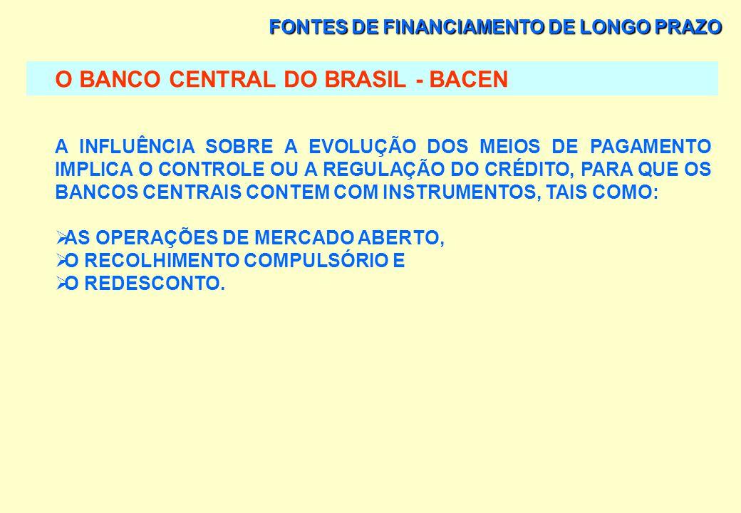 FONTES DE FINANCIAMENTO DE LONGO PRAZO O BANCO CENTRAL DO BRASIL - BACEN A POLÍTICA MONETÁRIA É A FUNÇÃO QUE DEFINE O SENTIDO MAIS AMPLO DE UM BANCO C