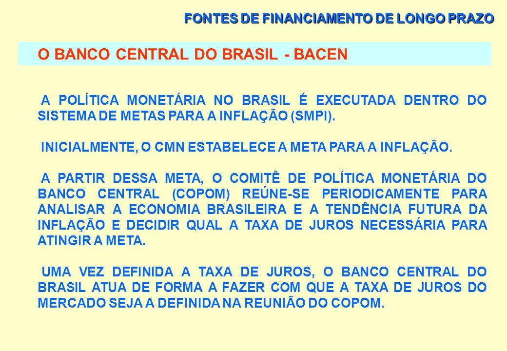 FONTES DE FINANCIAMENTO DE LONGO PRAZO O BANCO CENTRAL DO BRASIL - BACEN A INFLUÊNCIA SOBRE A EVOLUÇÃO DOS MEIOS DE PAGAMENTO IMPLICA O CONTROLE OU A