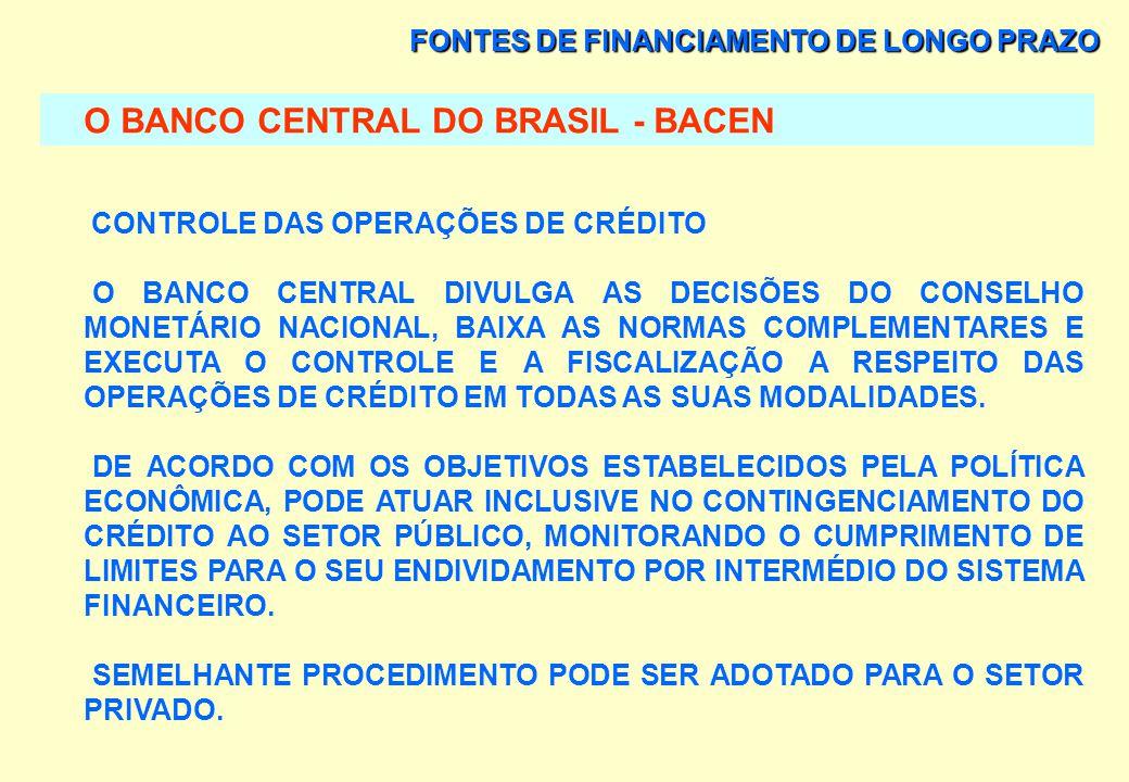 FONTES DE FINANCIAMENTO DE LONGO PRAZO O BANCO CENTRAL DO BRASIL - BACEN A POLÍTICA MONETÁRIA NO BRASIL É EXECUTADA DENTRO DO SISTEMA DE METAS PARA A