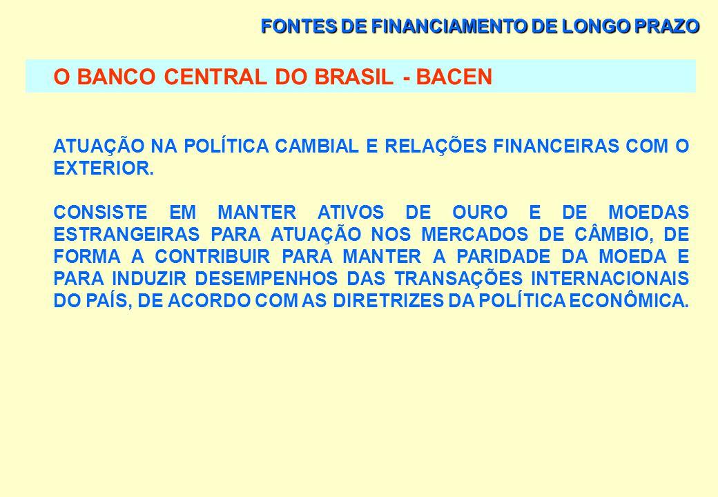 FONTES DE FINANCIAMENTO DE LONGO PRAZO O BANCO CENTRAL DO BRASIL - BACEN CONTROLE DAS OPERAÇÕES DE CRÉDITO O BANCO CENTRAL DIVULGA AS DECISÕES DO CONS