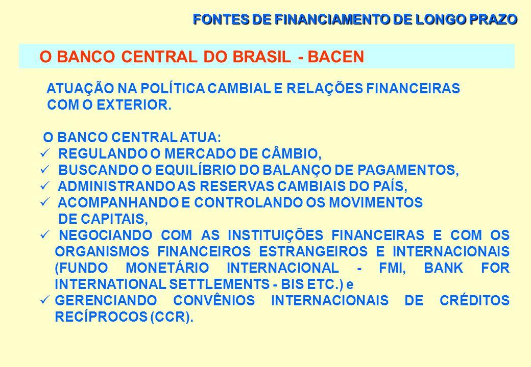 FONTES DE FINANCIAMENTO DE LONGO PRAZO O BANCO CENTRAL DO BRASIL - BACEN ATUAÇÃO NA POLÍTICA CAMBIAL E RELAÇÕES FINANCEIRAS COM O EXTERIOR. CONSISTE E