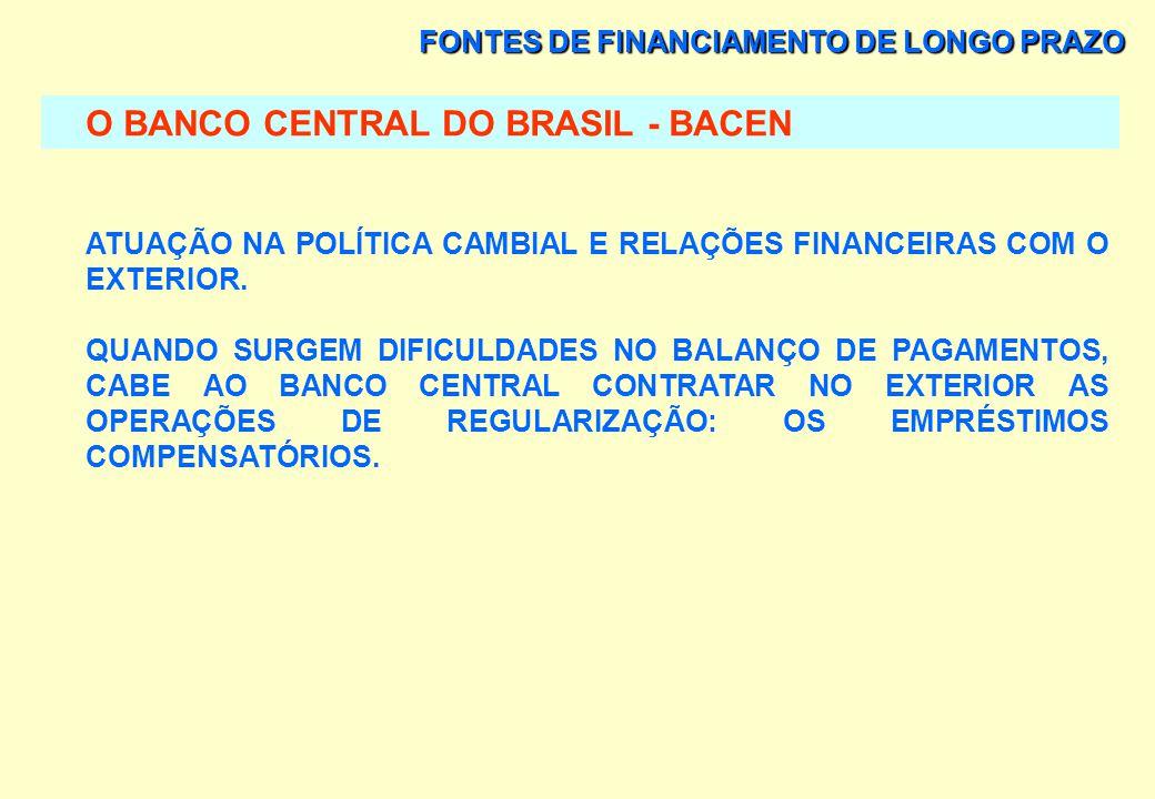 FONTES DE FINANCIAMENTO DE LONGO PRAZO O BANCO CENTRAL DO BRASIL - BACEN ATUAÇÃO NA POLÍTICA CAMBIAL E RELAÇÕES FINANCEIRAS COM O EXTERIOR. O BANCO CE