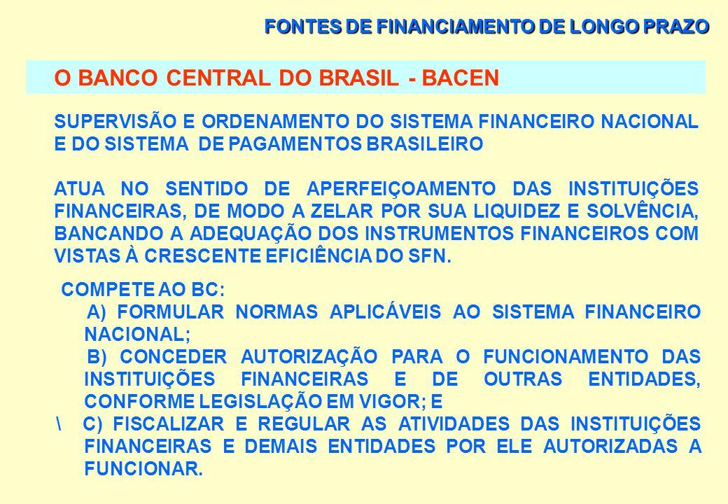 FONTES DE FINANCIAMENTO DE LONGO PRAZO O BANCO CENTRAL DO BRASIL - BACEN ATUAÇÃO NA POLÍTICA CAMBIAL E RELAÇÕES FINANCEIRAS COM O EXTERIOR. QUANDO SUR