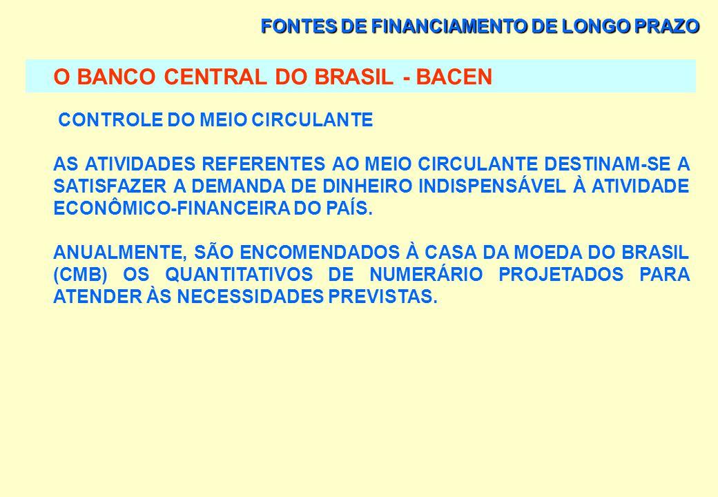 FONTES DE FINANCIAMENTO DE LONGO PRAZO O BANCO CENTRAL DO BRASIL - BACEN SUPERVISÃO E ORDENAMENTO DO SISTEMA FINANCEIRO NACIONAL E DO SISTEMA DE PAGAM