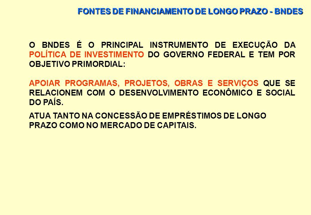 FONTES DE FINANCIAMENTO DE LONGO PRAZO BNDES