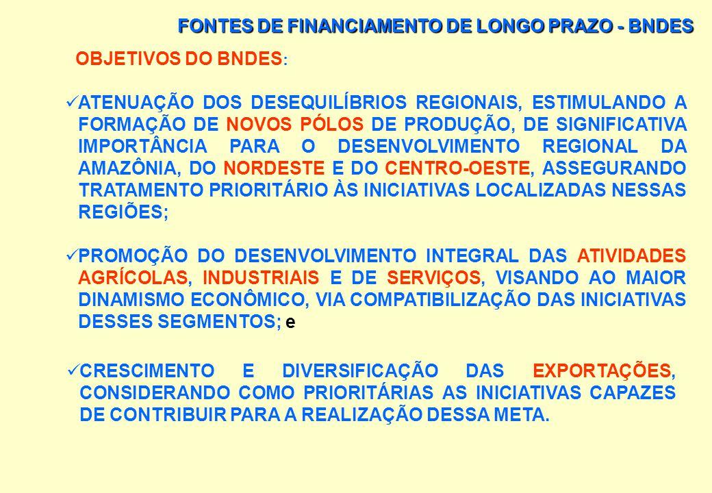 FONTES DE FINANCIAMENTO DE LONGO PRAZO - BNDES OBJETIVOS DO BNDES IMPULSIONAMENTO DO DESENVOLVIMENTO ECONÔMICO, VISANDO ESTIMULAR O PROCESSO DE EXPANS