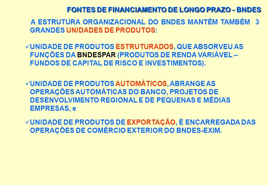 FONTES DE FINANCIAMENTO DE LONGO PRAZO - BNDES OBJETIVOS DO BNDES ATENUAÇÃO DOS DESEQUILÍBRIOS REGIONAIS, ESTIMULANDO A FORMAÇÃO DE NOVOS PÓLOS DE PRO