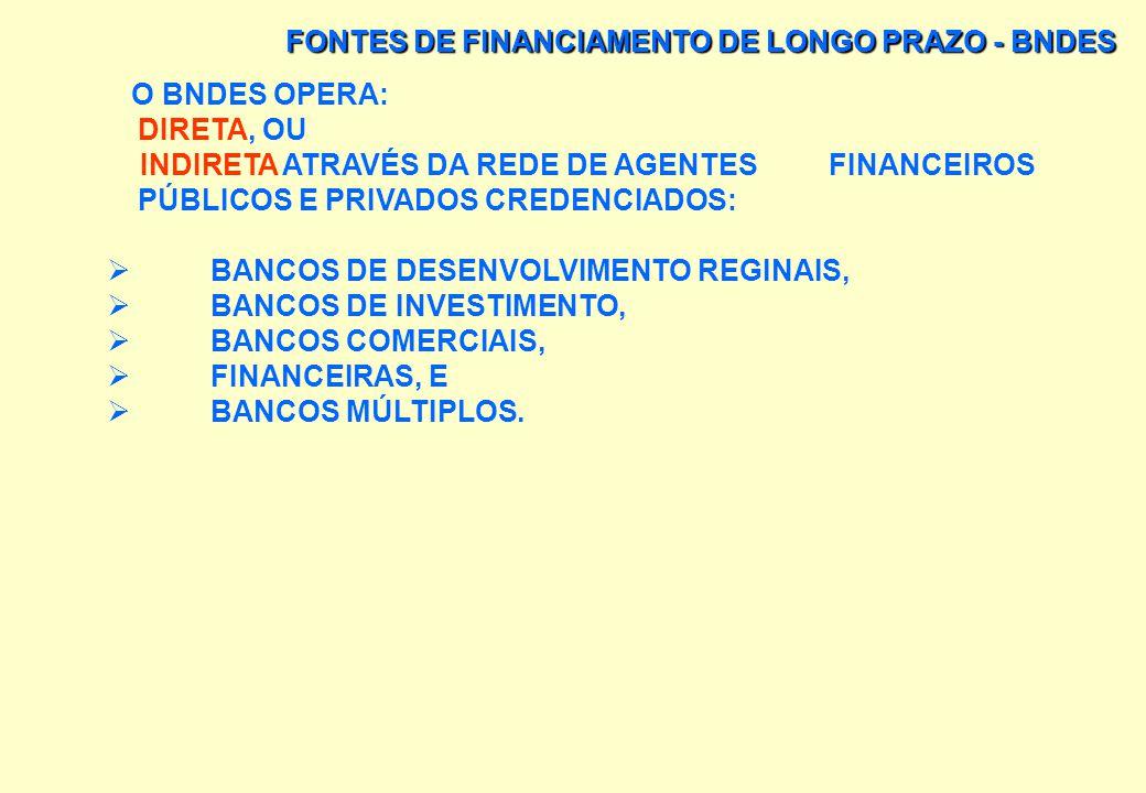 FONTES DE FINANCIAMENTO DE LONGO PRAZO - BNDES A ESTRUTURA ORGANIZACIONAL DO BNDES MANTÉM TAMBÉM 3 GRANDES UNIDADES DE PRODUTOS: UNIDADE DE PRODUTOS E