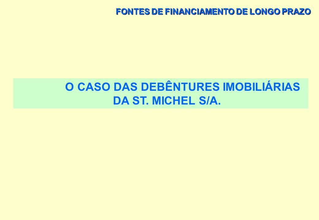 FONTES DE FINANCIAMENTO DE LONGO PRAZO CONTEÚDO Introdução Sistema financeiro nacional Mercado financeiro Engenharia financeira Práticas de financiame