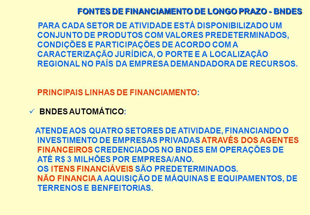 FONTES DE FINANCIAMENTO DE LONGO PRAZO - BNDES PROJETOS APOIADOS: QUE TENHAM POR OBJETIVOS: IMPLANTAÇÃO; EXPANSÃO; RELOCALIZAÇÃO; MODERNIZAÇÃO; CAPACI