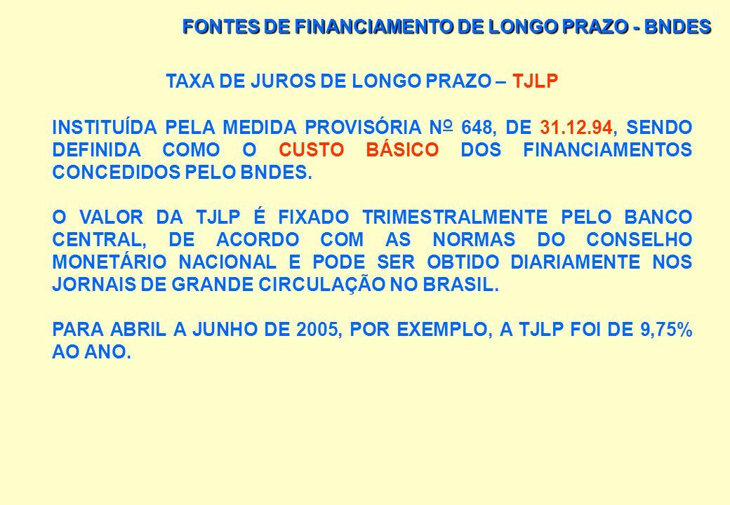 FONTES DE FINANCIAMENTO DE LONGO PRAZO - BNDES PRINCIPAIS LINHAS DE FINANCIAMENTO: FUNDO DE FINANCIAMENTO PARA AQUISIÇÃO DE MÁQUINAS E EQUIPAMENTOS (F