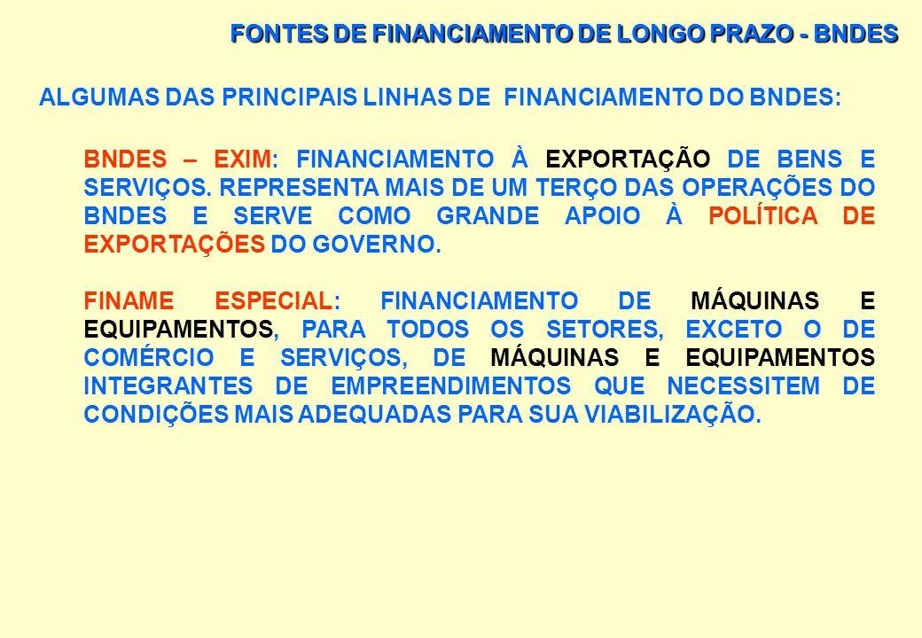 FONTES DE FINANCIAMENTO DE LONGO PRAZO - BNDES TAXA DE JUROS DE LONGO PRAZO – TJLP