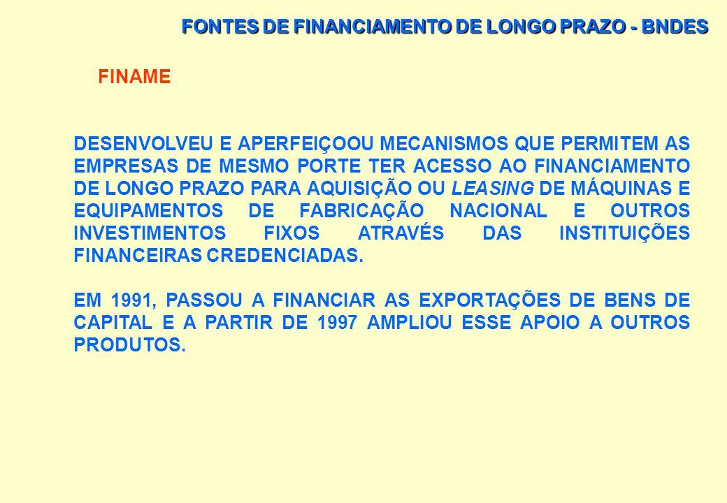 FONTES DE FINANCIAMENTO DE LONGO PRAZO - BNDES FINAME AGÊNCIA ESPECIAL DE FINANCIAMENTO INDUSTRIAL - FINAME FOI CONSTITUÍDA EM 1964, COMO SUBSIDIÁRIA