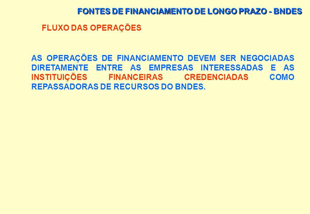 FONTES DE FINANCIAMENTO DE LONGO PRAZO - BNDES FINAME A FINAME BUSCA OTIMIZAR PARCERIAS COM SUAS INSTITUIÇÕES FINANCEIRAS CREDENCIADAS, COM AS EMPRESA