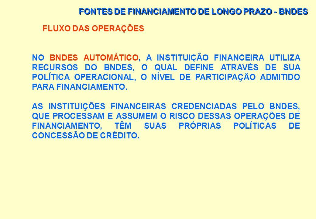 FONTES DE FINANCIAMENTO DE LONGO PRAZO - BNDES FLUXO DAS OPERAÇÕES AS OPERAÇÕES DE FINANCIAMENTO DEVEM SER NEGOCIADAS DIRETAMENTE ENTRE AS EMPRESAS IN