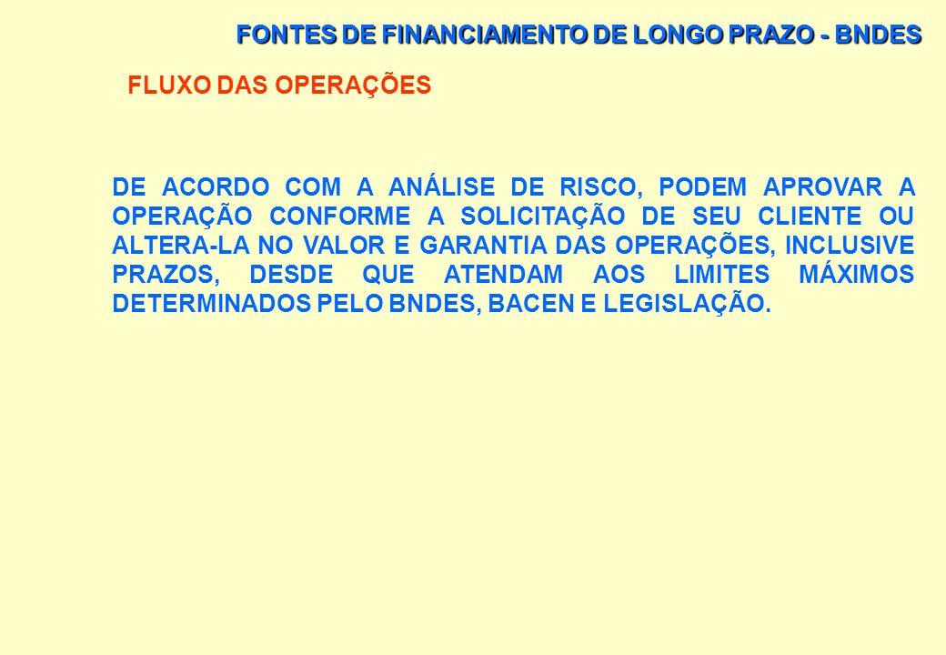 FONTES DE FINANCIAMENTO DE LONGO PRAZO - BNDES FLUXO DAS OPERAÇÕES NO BNDES AUTOMÁTICO, A INSTITUIÇÃO FINANCEIRA UTILIZA RECURSOS DO BNDES, O QUAL DEF