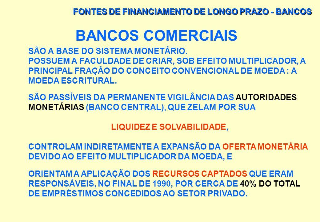 FONTES DE FINANCIAMENTO DE LONGO PRAZO - BANCOS BANCOS