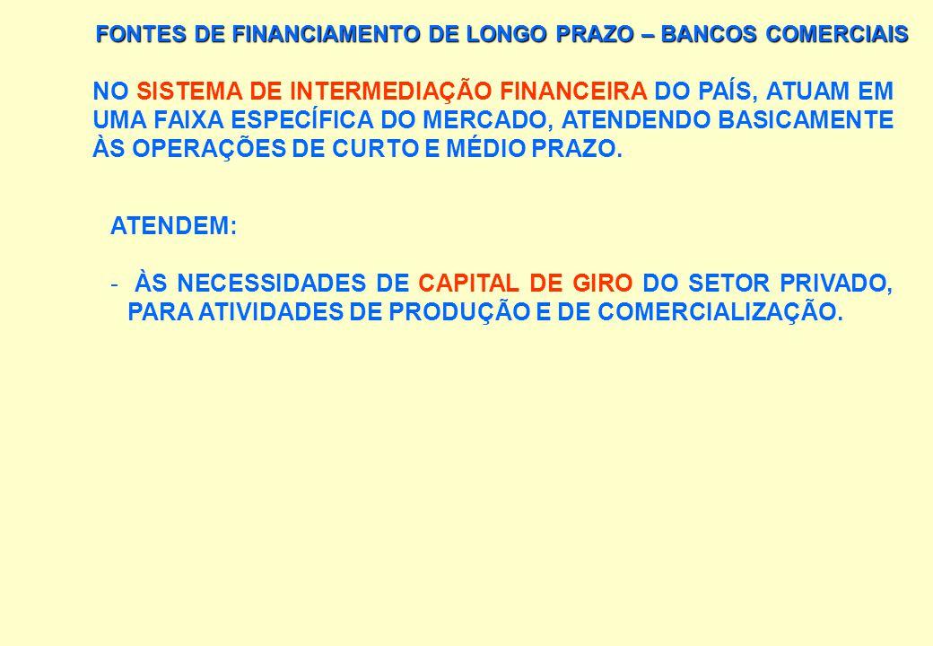 FONTES DE FINANCIAMENTO DE LONGO PRAZO - BANCOS BANCOS COMERCIAIS SÃO A BASE DO SISTEMA MONETÁRIO. POSSUEM A FACULDADE DE CRIAR, SOB EFEITO MULTIPLICA