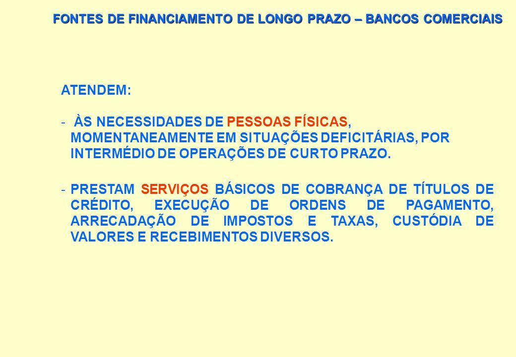 FONTES DE FINANCIAMENTO DE LONGO PRAZO – BANCOS COMERCIAIS NO SISTEMA DE INTERMEDIAÇÃO FINANCEIRA DO PAÍS, ATUAM EM UMA FAIXA ESPECÍFICA DO MERCADO, A